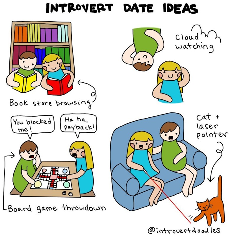Best dating sites for introverts